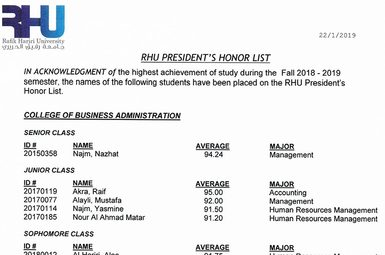 Guess who made RHU's Fall 2018 Honor Roll!